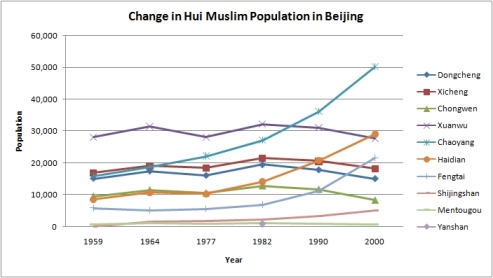 beijing_muslims